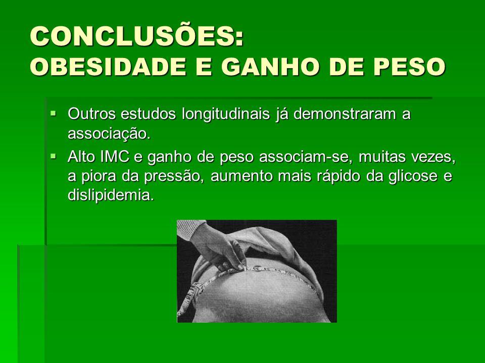 CONCLUSÕES: OBESIDADE E GANHO DE PESO