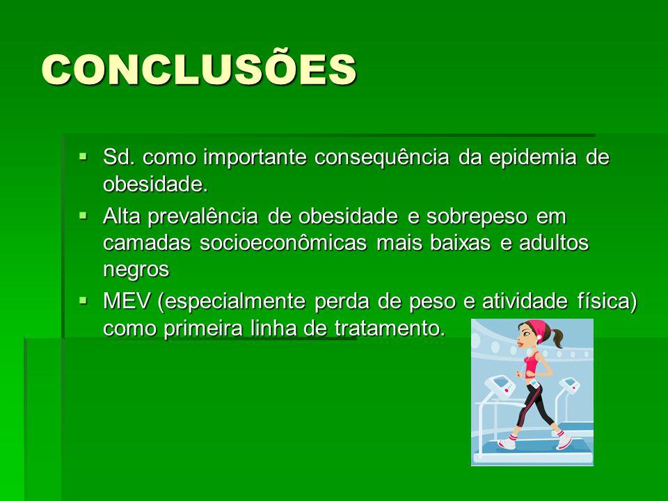 CONCLUSÕES Sd. como importante consequência da epidemia de obesidade.