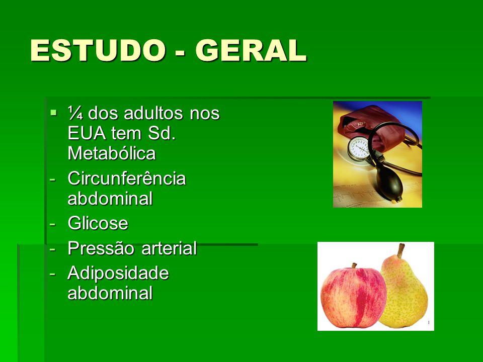 ESTUDO - GERAL ¼ dos adultos nos EUA tem Sd. Metabólica