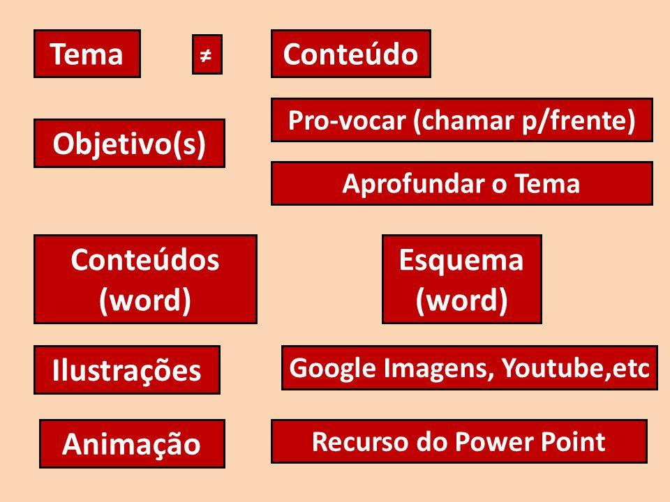 Pro-vocar (chamar p/frente) Google Imagens, Youtube,etc