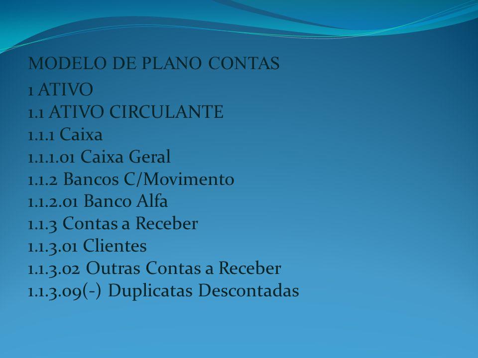 MODELO DE PLANO CONTAS