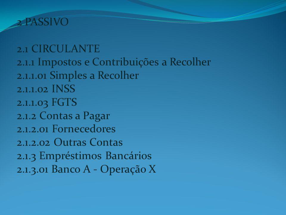2 PASSIVO 2.1 CIRCULANTE 2.1.1 Impostos e Contribuições a Recolher 2.1.1.01 Simples a Recolher 2.1.1.02 INSS 2.1.1.03 FGTS 2.1.2 Contas a Pagar 2.1.2.01 Fornecedores 2.1.2.02 Outras Contas 2.1.3 Empréstimos Bancários 2.1.3.01 Banco A - Operação X