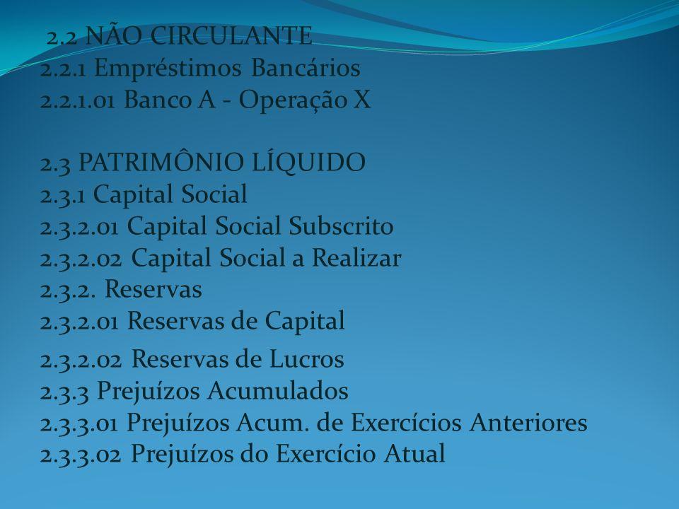 2. 2 NÃO CIRCULANTE 2. 2. 1 Empréstimos Bancários 2. 2. 1