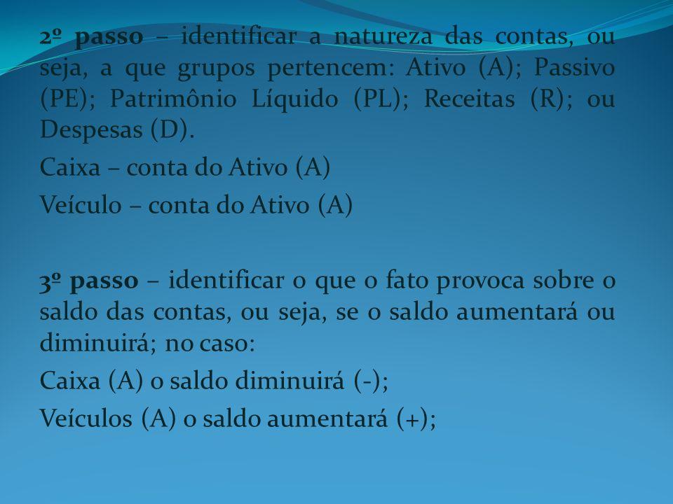 2º passo – identificar a natureza das contas, ou seja, a que grupos pertencem: Ativo (A); Passivo (PE); Patrimônio Líquido (PL); Receitas (R); ou Despesas (D).