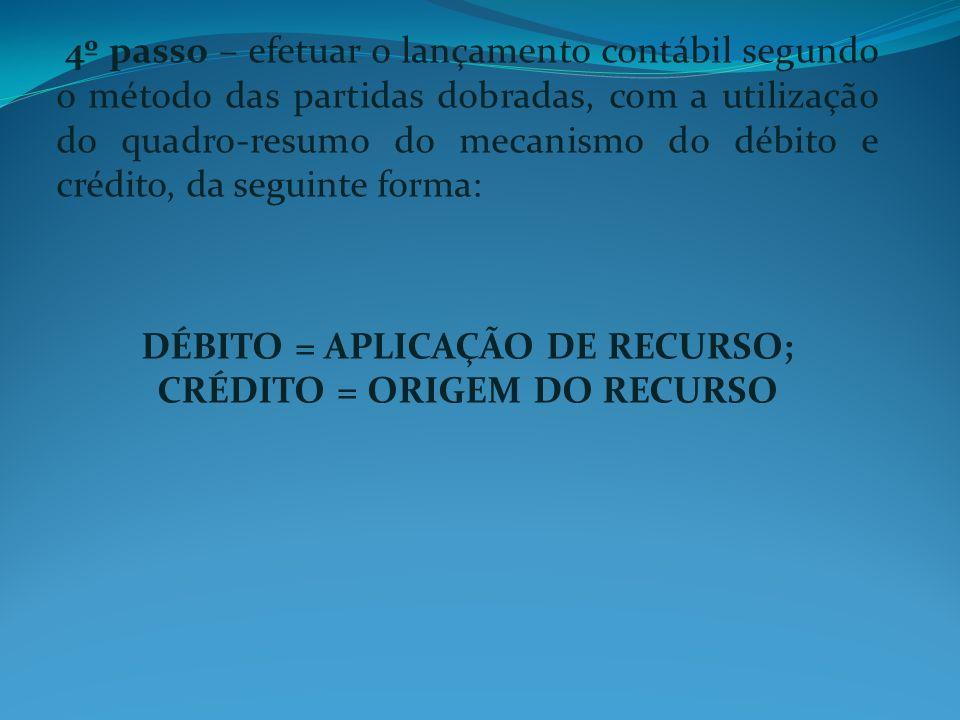 DÉBITO = APLICAÇÃO DE RECURSO; CRÉDITO = ORIGEM DO RECURSO