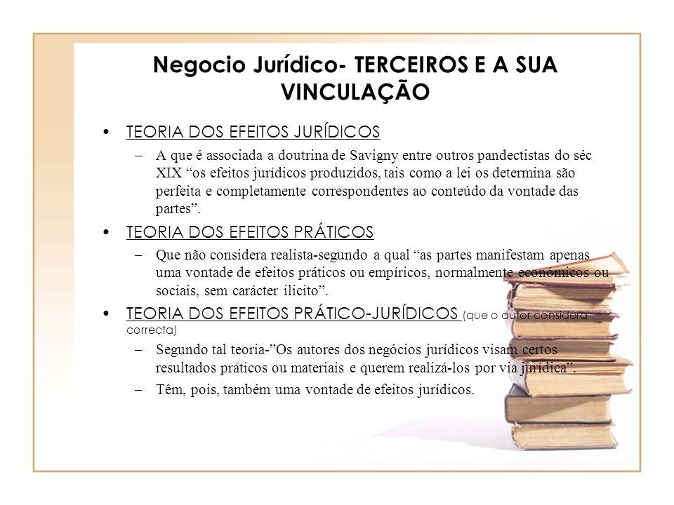Negocio Jurídico- TERCEIROS E A SUA VINCULAÇÃO
