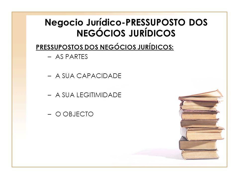 Negocio Jurídico-PRESSUPOSTO DOS NEGÓCIOS JURÍDICOS