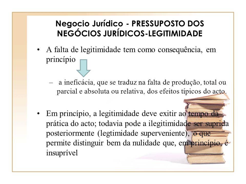 Negocio Jurídico - PRESSUPOSTO DOS NEGÓCIOS JURÍDICOS-LEGITIMIDADE