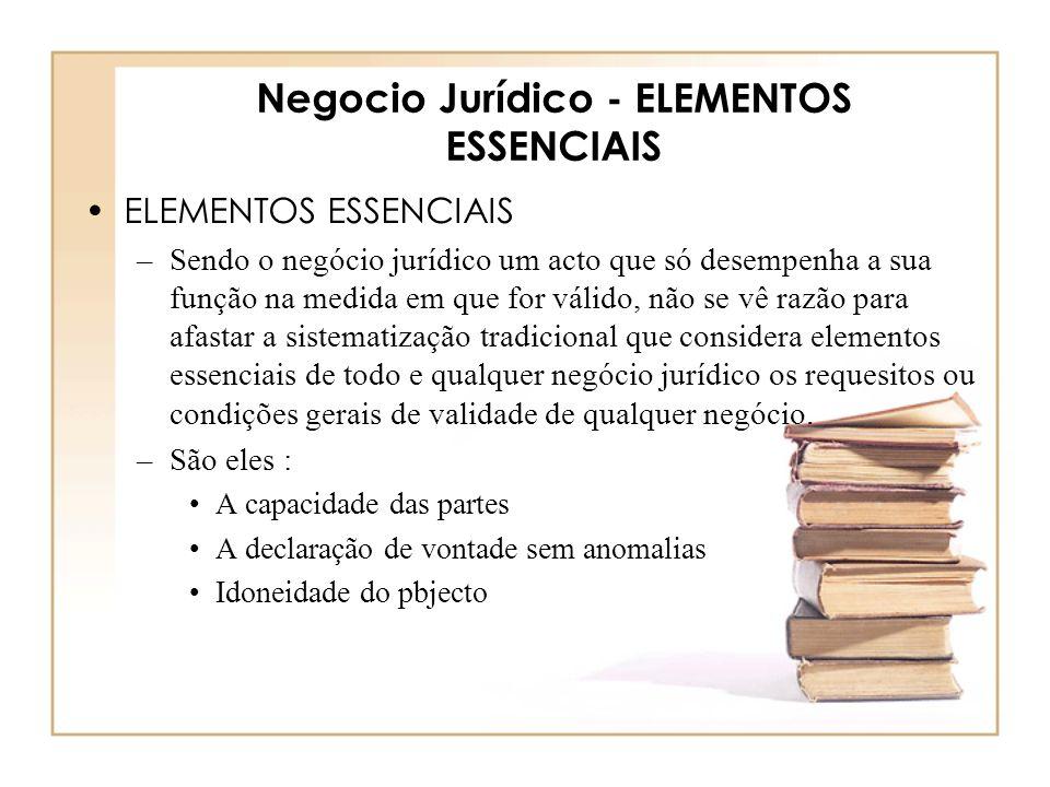 Negocio Jurídico - ELEMENTOS ESSENCIAIS