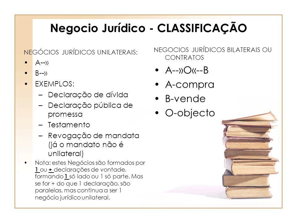 Negocio Jurídico - CLASSIFICAÇÃO