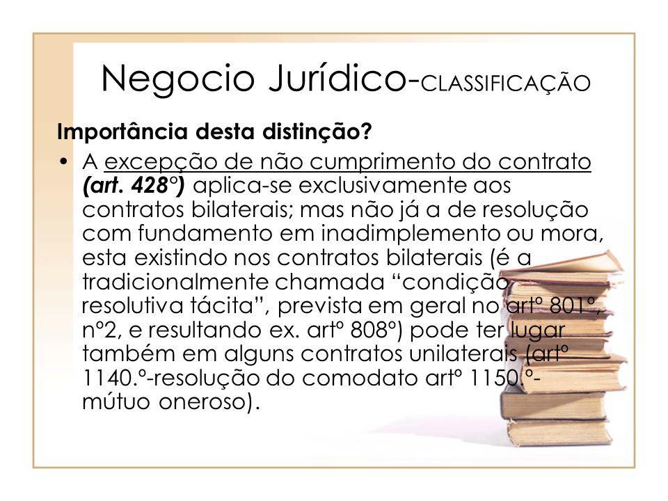 Negocio Jurídico-CLASSIFICAÇÃO