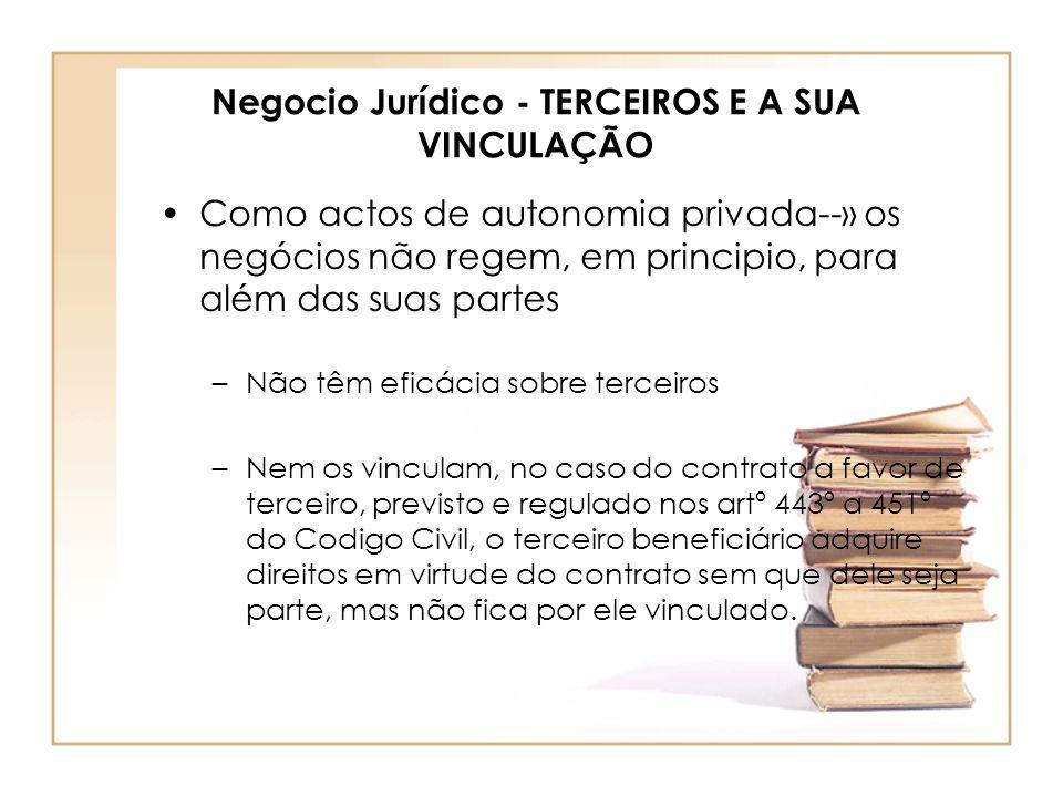 Negocio Jurídico - TERCEIROS E A SUA VINCULAÇÃO