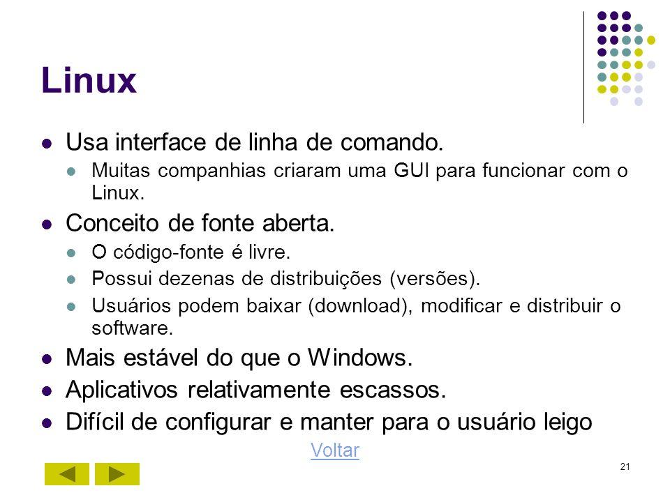 Linux Usa interface de linha de comando. Conceito de fonte aberta.