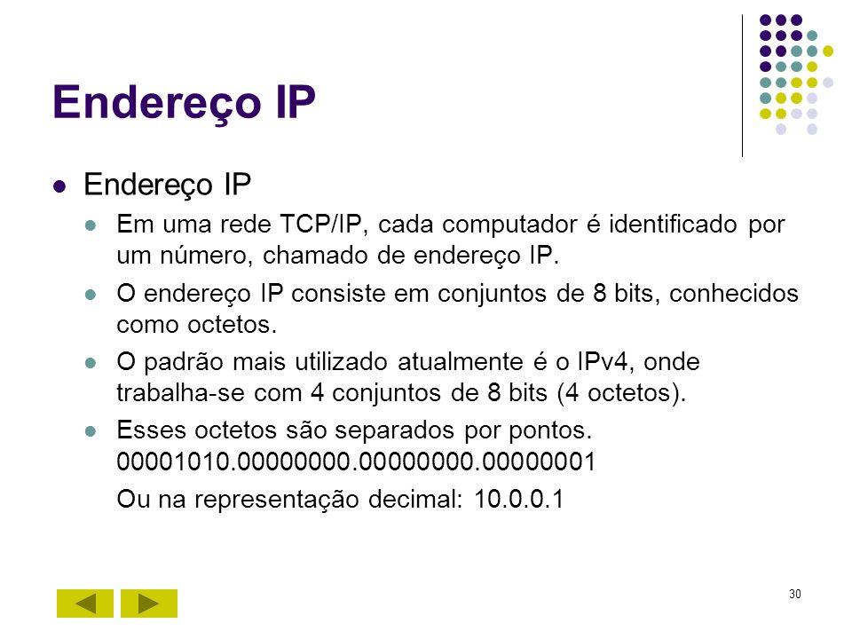 Endereço IP Endereço IP