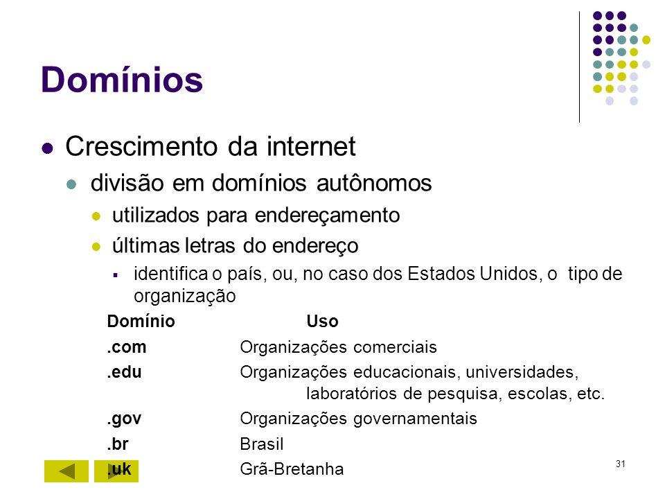 Domínios Crescimento da internet divisão em domínios autônomos