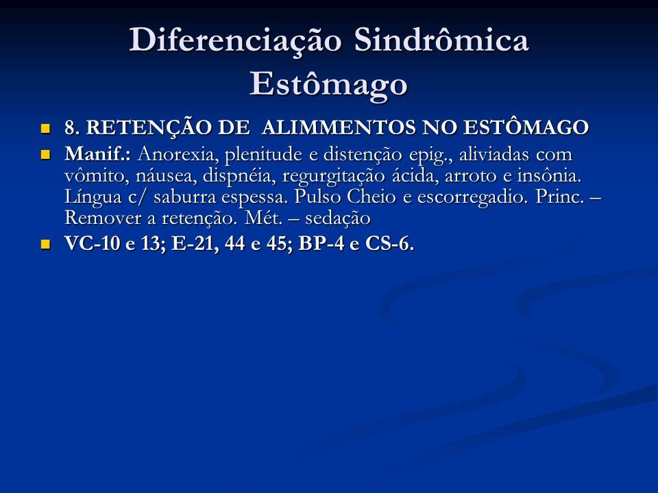 Diferenciação Sindrômica Estômago