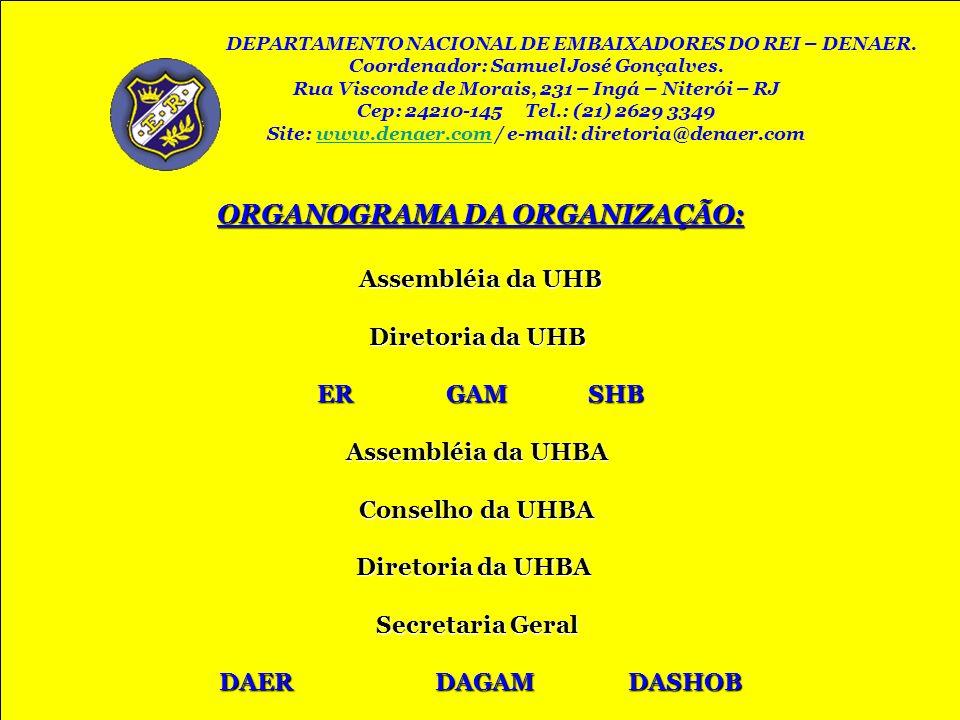 ORGANOGRAMA DA ORGANIZAÇÃO: Assembléia da UHB