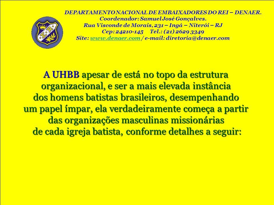 A UHBB apesar de está no topo da estrutura