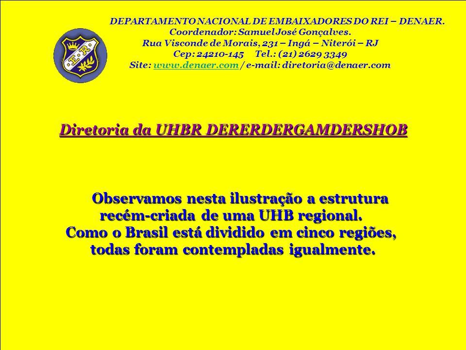 Diretoria da UHBR DERERDERGAMDERSHOB