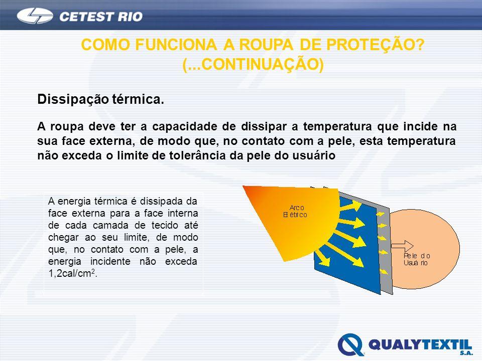 COMO FUNCIONA A ROUPA DE PROTEÇÃO (...CONTINUAÇÃO)