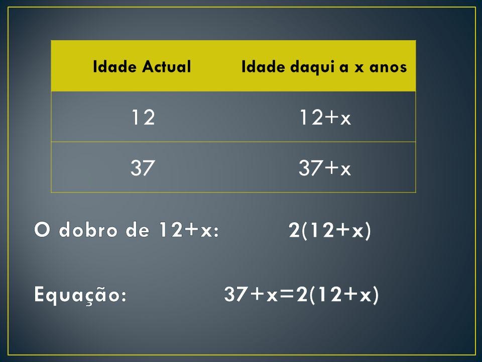 12 12+x 37 37+x O dobro de 12+x: 2(12+x) Equação: 37+x=2(12+x)