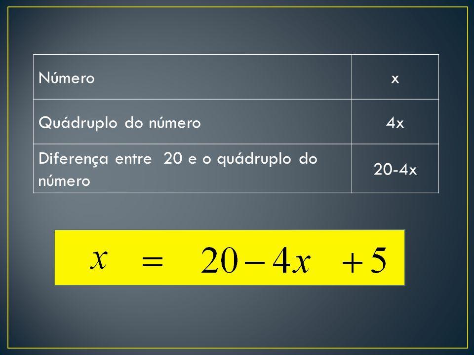 Número x Quádruplo do número 4x Diferença entre 20 e o quádruplo do número 20-4x