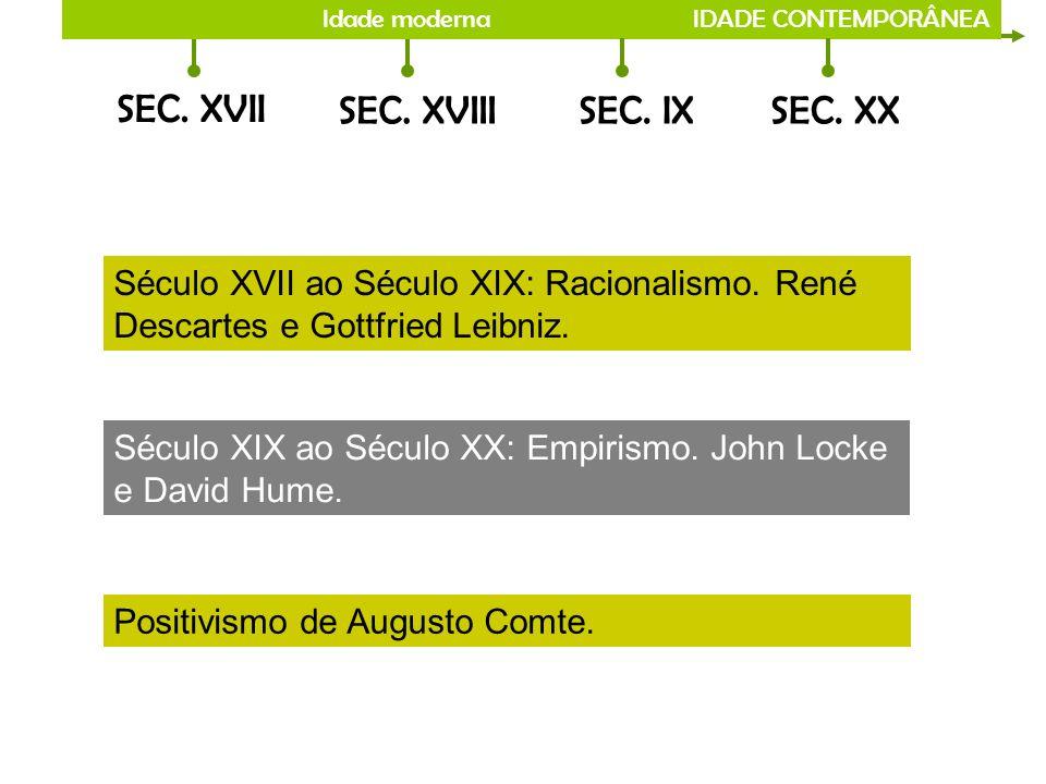 SEC. XVII SEC. XVIII SEC. IX SEC. XX