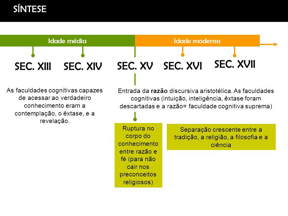 SEC. XIII SEC. XIV SEC. XV SEC. XVI SEC. XVII SÍNTESE Idade média