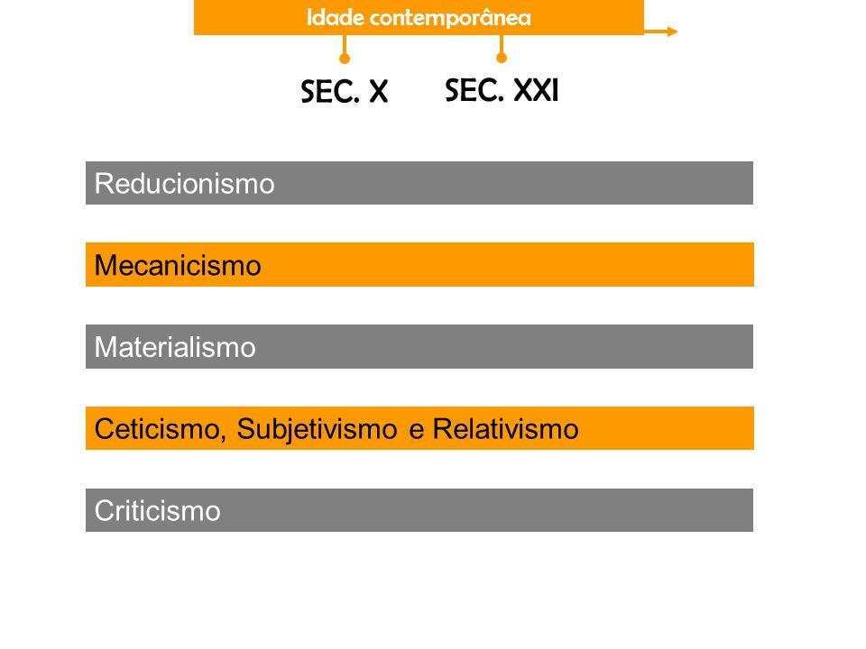 SEC. X SEC. XXI Reducionismo Mecanicismo Materialismo