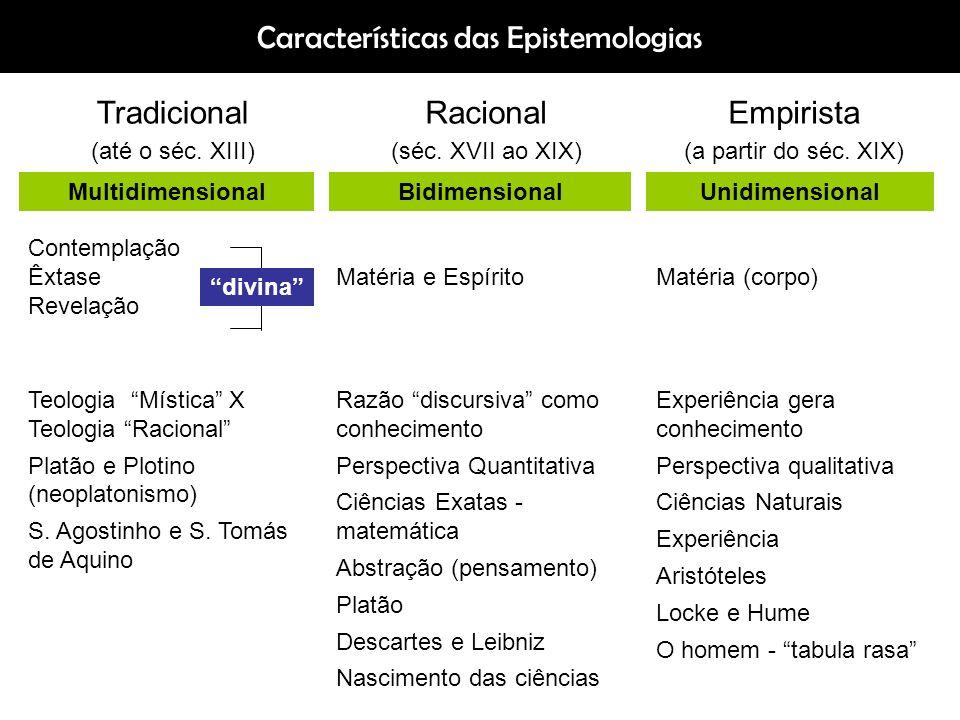 Características das Epistemologias
