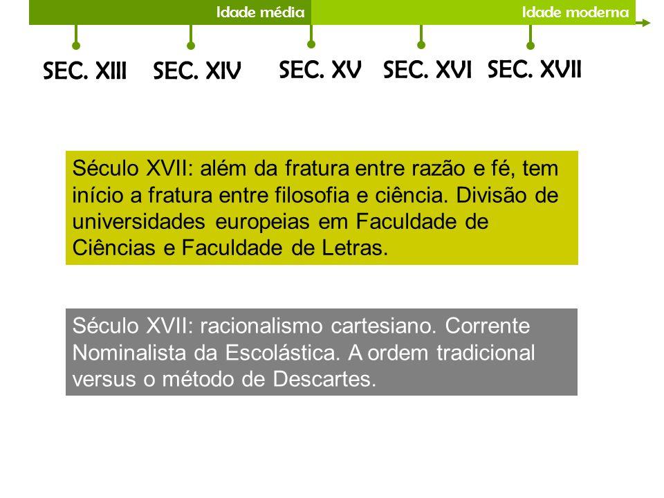 SEC. XIII SEC. XIV SEC. XV SEC. XVI SEC. XVII