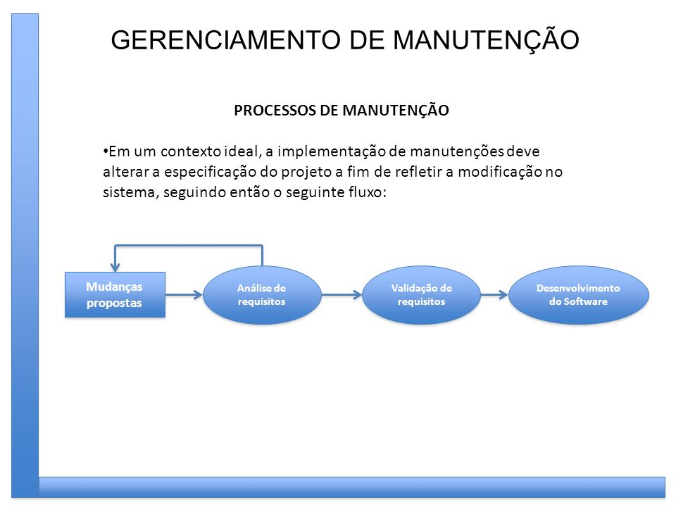 GERENCIAMENTO DE MANUTENÇÃO