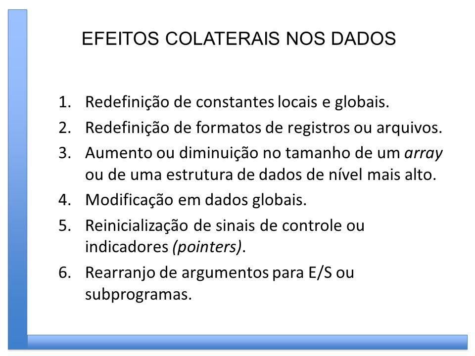 EFEITOS COLATERAIS NOS DADOS