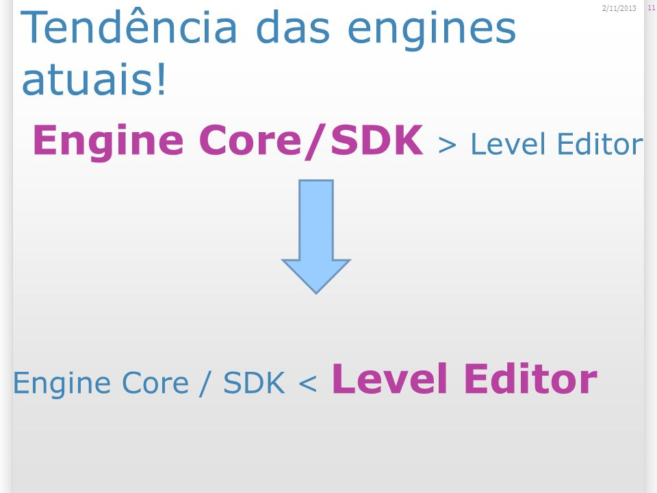 Engine Core/SDK > Level Editor