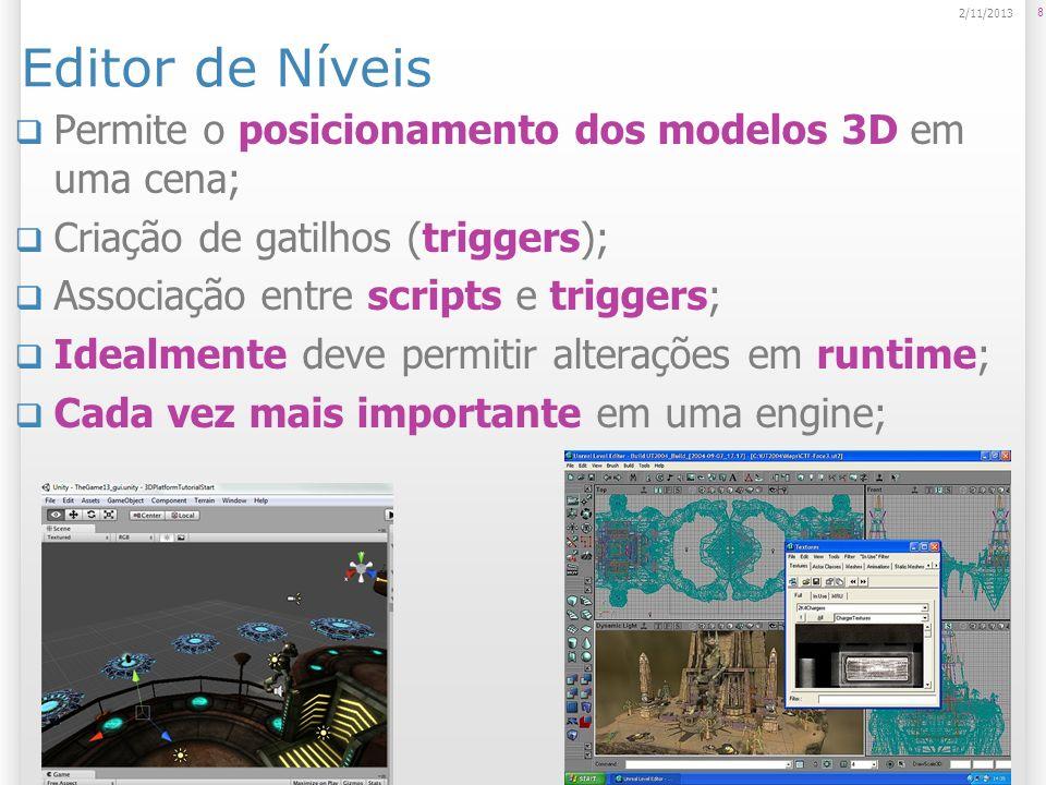 Editor de Níveis Permite o posicionamento dos modelos 3D em uma cena;