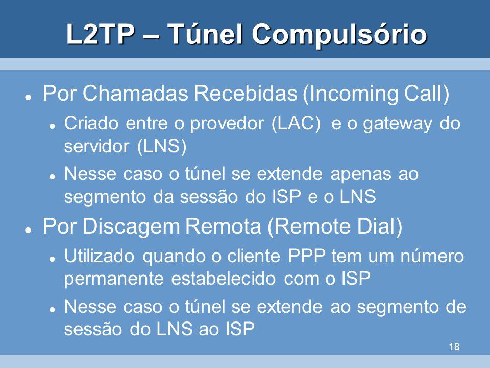 L2TP – Túnel Compulsório