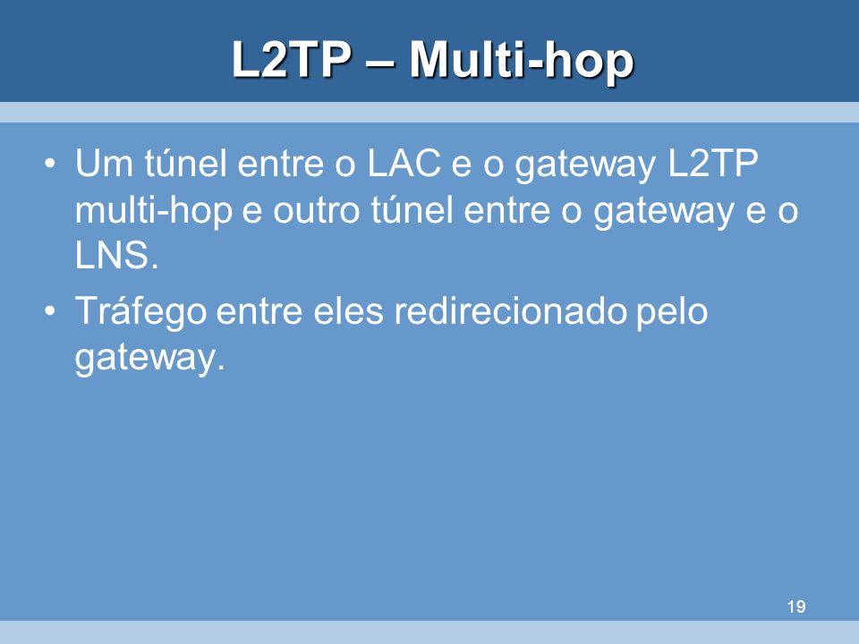 L2TP – Multi-hopUm túnel entre o LAC e o gateway L2TP multi-hop e outro túnel entre o gateway e o LNS.