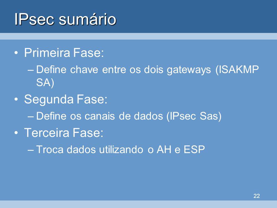 IPsec sumário Primeira Fase: Segunda Fase: Terceira Fase: