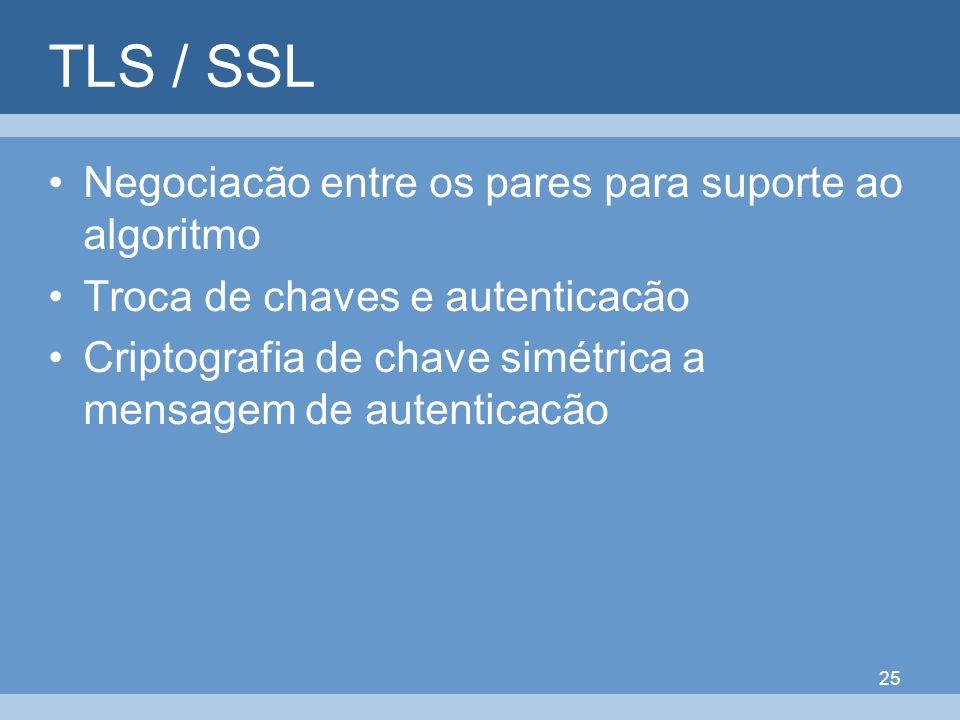 TLS / SSL Negociacão entre os pares para suporte ao algoritmo