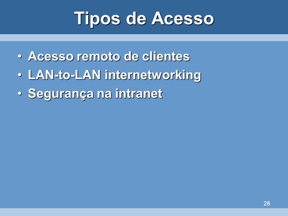 Tipos de Acesso Acesso remoto de clientes LAN-to-LAN internetworking