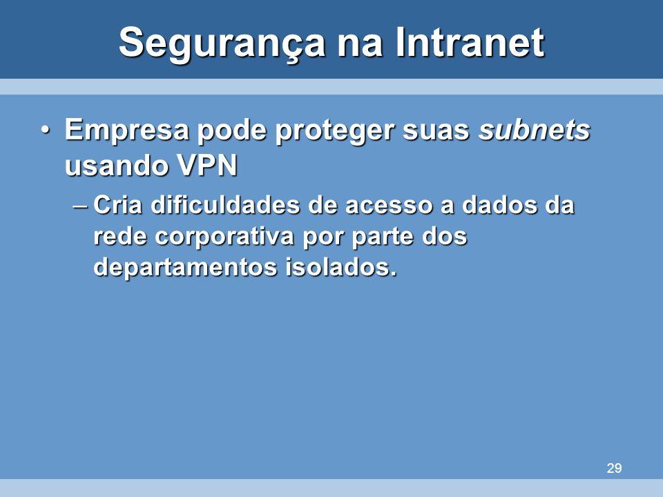 Segurança na Intranet Empresa pode proteger suas subnets usando VPN