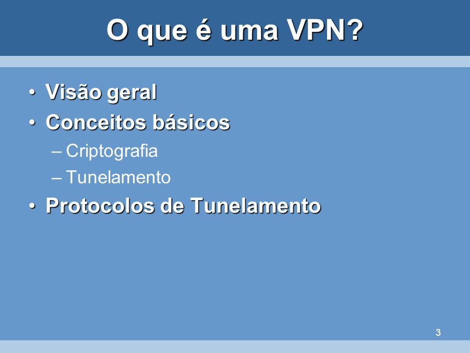 O que é uma VPN Visão geral Conceitos básicos