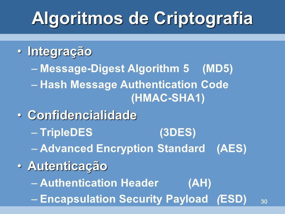 Algoritmos de Criptografia
