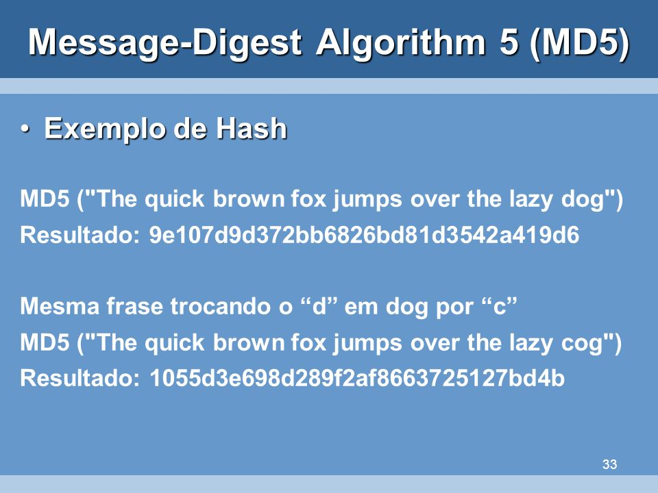 Message-Digest Algorithm 5 (MD5)‏