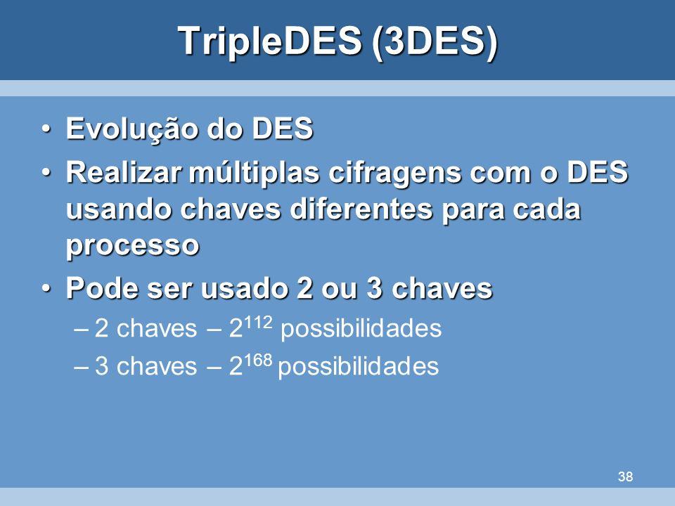 TripleDES (3DES) Evolução do DES