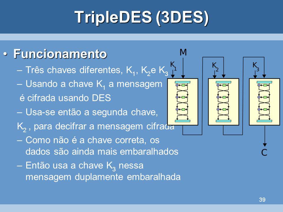 TripleDES (3DES) Funcionamento Três chaves diferentes, K1, K2e K3
