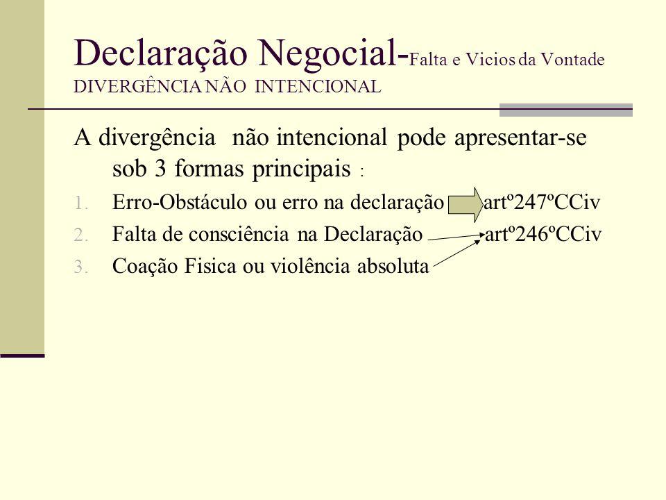 Declaração Negocial-Falta e Vicios da Vontade DIVERGÊNCIA NÃO INTENCIONAL