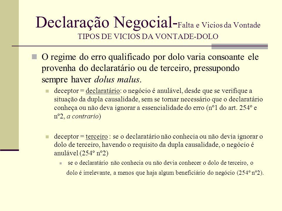Declaração Negocial-Falta e Vicios da Vontade TIPOS DE VICIOS DA VONTADE-DOLO