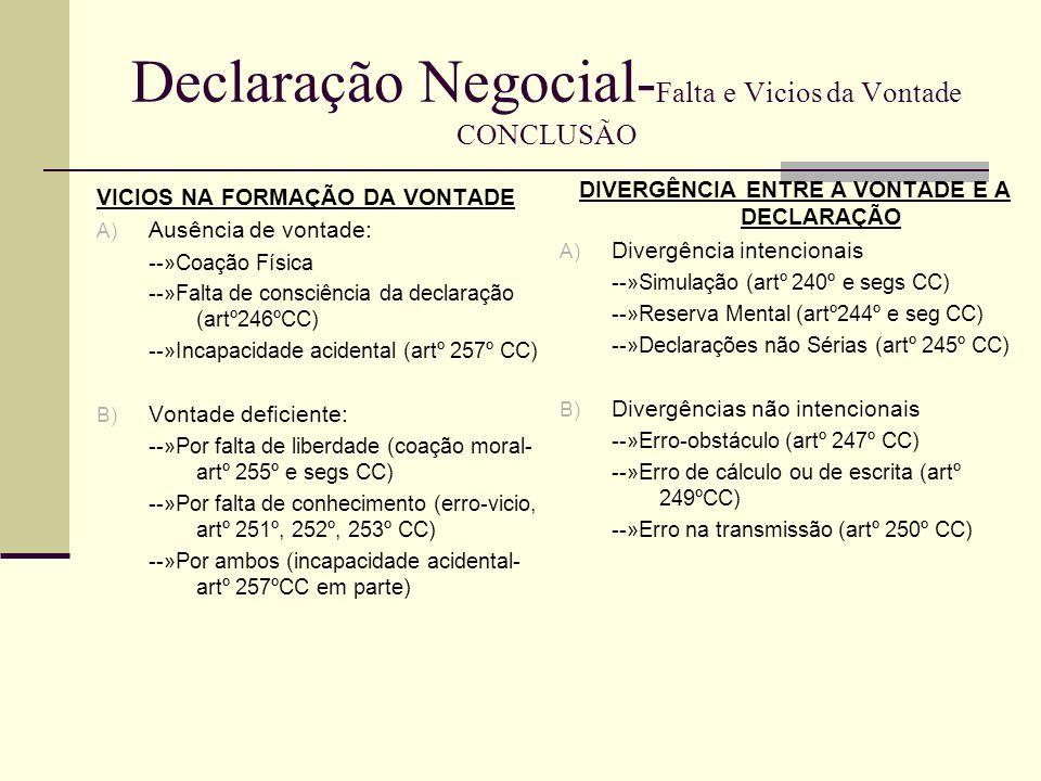 Declaração Negocial-Falta e Vicios da Vontade CONCLUSÃO