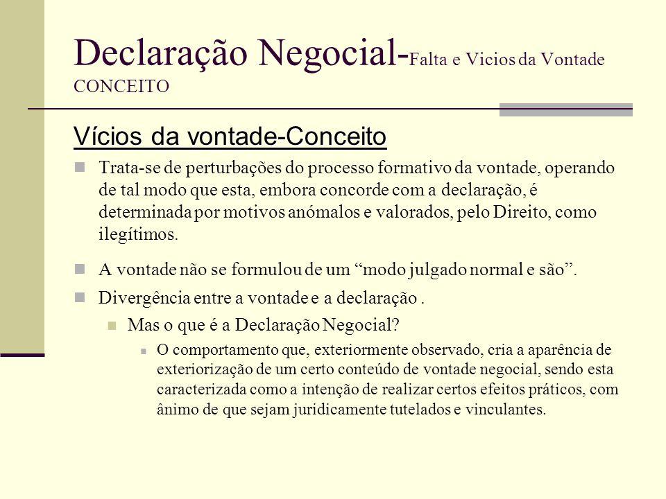 Declaração Negocial-Falta e Vicios da Vontade CONCEITO